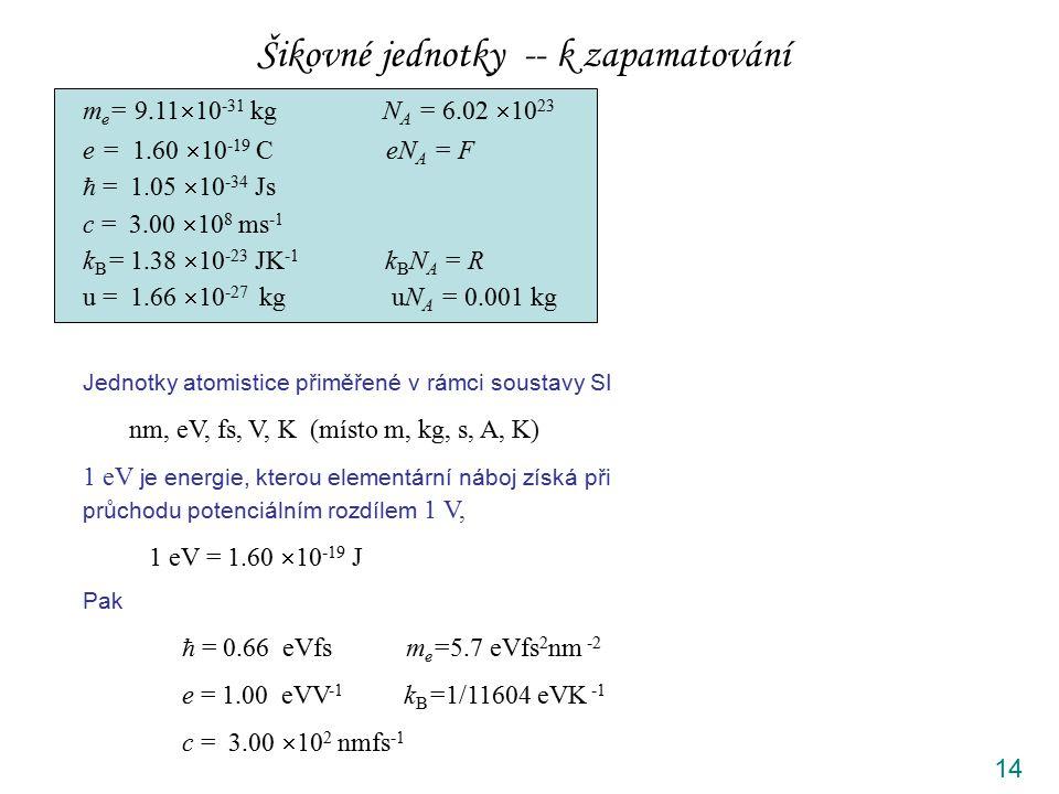 14 m e = 9.11  10 -31 kg N A = 6.02  10 23 e = 1.60  10 -19 C eN A = F  = 1.05  10 -34 Js c = 3.00  10 8 ms -1 k B = 1.38  10 -23 JK -1 k B N A