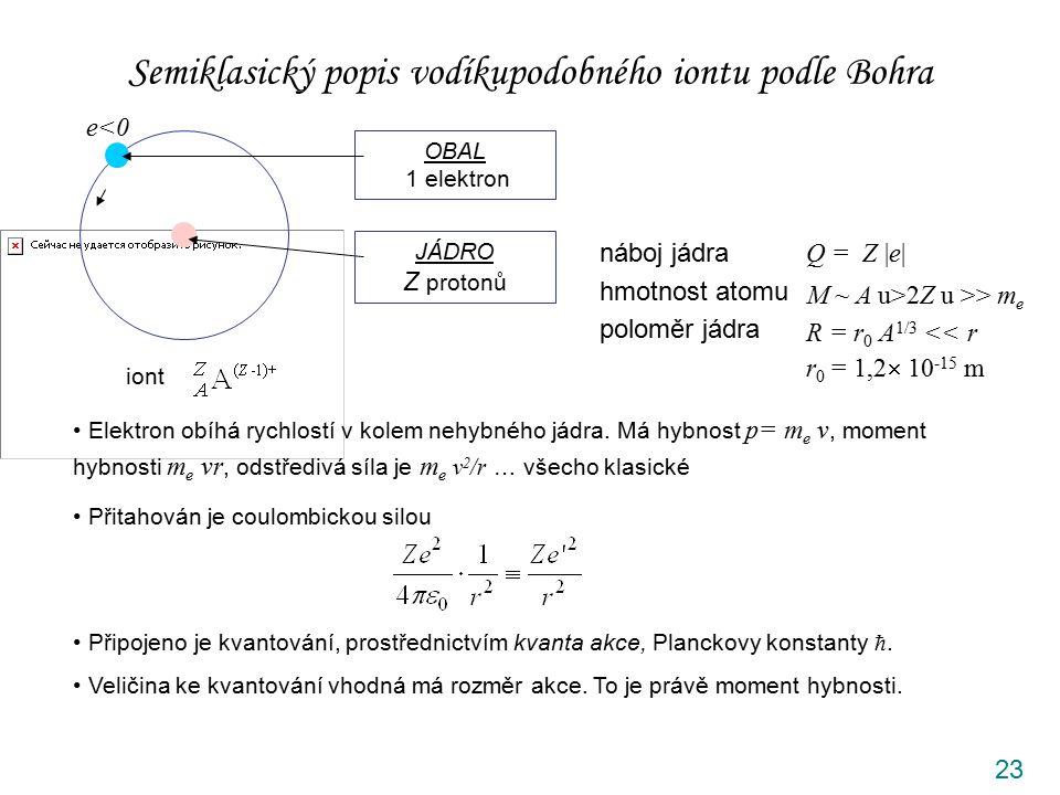 23 Semiklasický popis vodíkupodobného iontu podle Bohra iont OBAL 1 elektron JÁDRO Z protonů náboj jádra hmotnost atomu poloměr jádra Q = Z |e| M ~ A