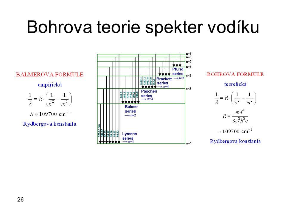 Bohrova teorie spekter vodíku 26