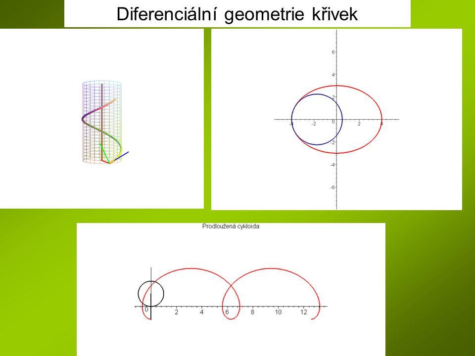 Diferenciální geometrie křivek