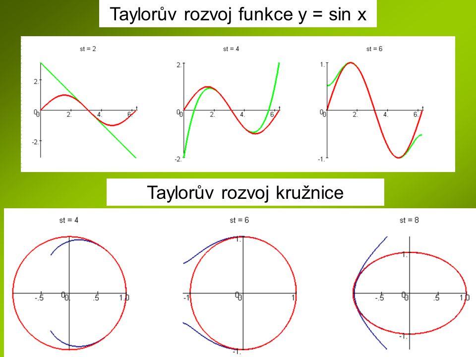 Taylorův rozvoj funkce y = sin x Taylorův rozvoj kružnice