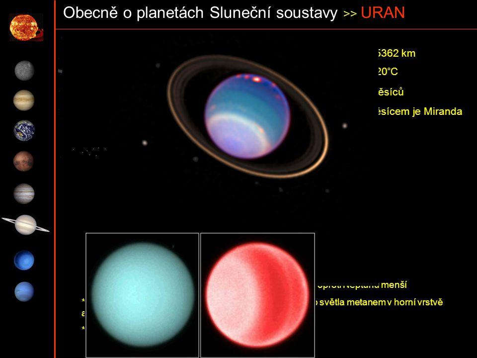 Obecně o planetách Sluneční soustavy >> URAN * poloměr planety: 25362 km * teplota povrchu: -220°C * Uran má přes 20 měsíců * nejzajímavějším měsícem