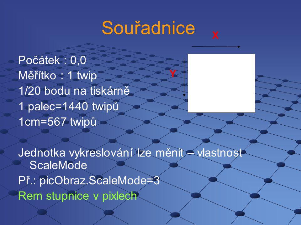 Nastavení měřítka: Má vliv na vykreslování objektů ve formuláři (poloměr, šířka čáry…) Pro vlastnosti formuláře a ovládacích prvků jako jsou With, Height, Top, Left Form1.ScaleMode - výběr ze sedmi možností 1 - Twip = 1440 inches 2 - Point = 72 inches 3 - Pixel - bod výstupního zařízení 4 - Character: horizontal =120 twips per unit; vertical = 240 twips per unit 5 - Inch 6 - Milimeter 7 - Centimeter 0 - User - vlastní měřítko pak je nutné nastavení vlastností ScaleLeft, ScaleTop, ScaleWidth, ScaleHeight