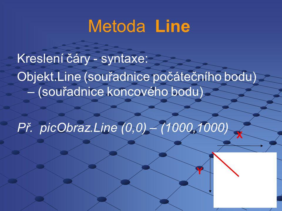 Metoda Line Kreslení čáry - syntaxe: Objekt.Line (souřadnice počátečního bodu) – (souřadnice koncového bodu) Př. picObraz.Line (0,0) – (1000,1000) X Y