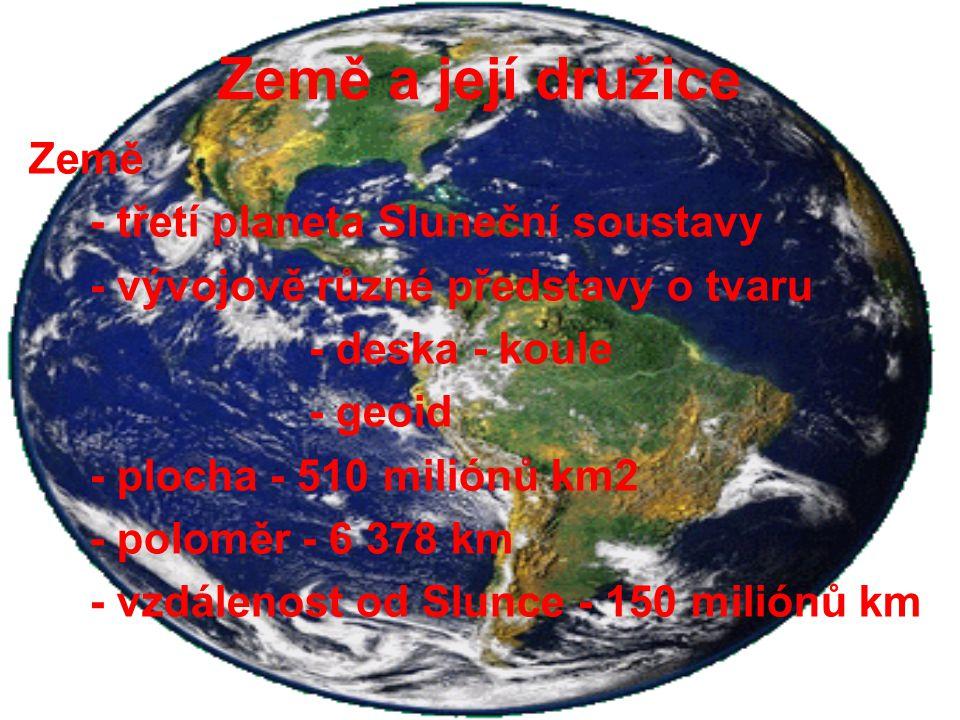 Země a její družice Země - třetí planeta Sluneční soustavy - vývojově různé představy o tvaru - deska - koule - geoid - plocha - 510 miliónů km2 - poloměr - 6 378 km - vzdálenost od Slunce - 150 miliónů km
