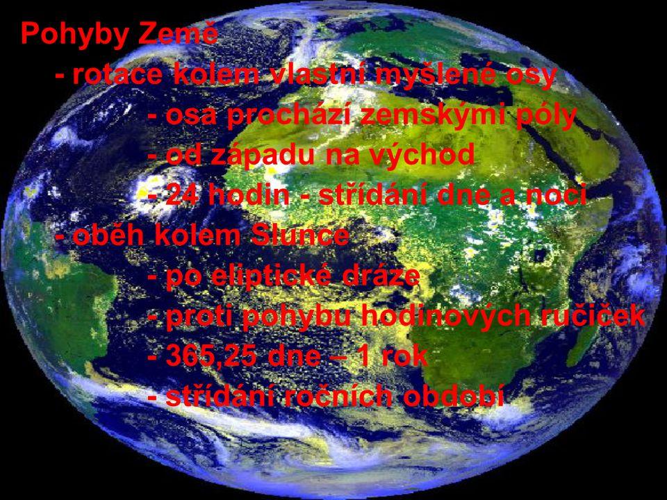 Pohyby Země - rotace kolem vlastní myšlené osy - osa prochází zemskými póly - od západu na východ - 24 hodin - střídání dne a noci - oběh kolem Slunce - po eliptické dráze - proti pohybu hodinových ručiček - 365,25 dne – 1 rok - střídání ročních období