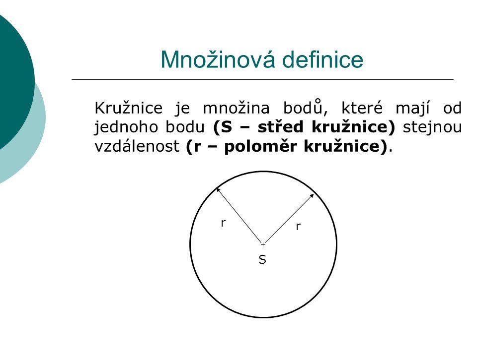 Množinová definice Kružnice je množina bodů, které mají od jednoho bodu (S – střed kružnice) stejnou vzdálenost (r – poloměr kružnice). S r r