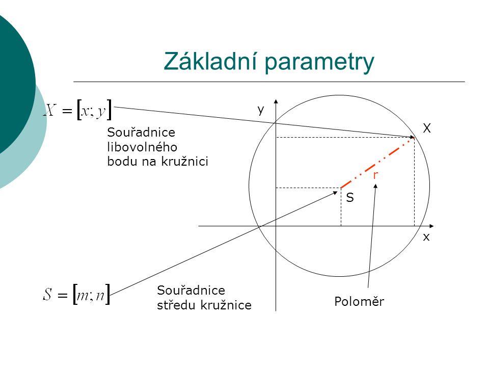 Základní parametry S X x y r Souřadnice libovolného bodu na kružnici Souřadnice středu kružnice Poloměr
