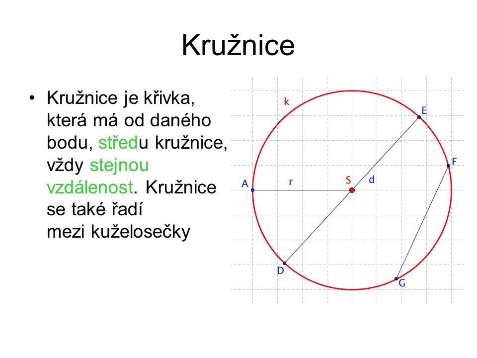 Kružnice Kružnice je křivka, která má od daného bodu, středu kružnice, vždy stejnou vzdálenost. Kružnice se také řadí mezi kuželosečky