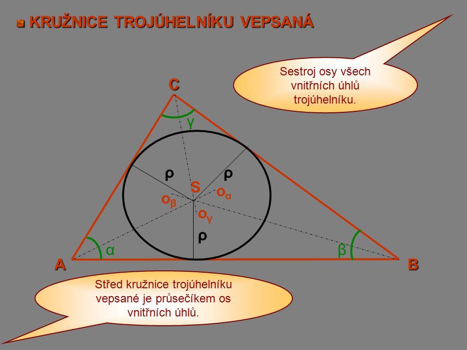 A C B oβoβ oγoγ oαoα S ρ KRUŽNICE TROJÚHELNÍKU VEPSANÁ KRUŽNICE TROJÚHELNÍKU VEPSANÁ γ βα ρ ρ Střed kružnice trojúhelníku vepsané je průsečíkem os vni
