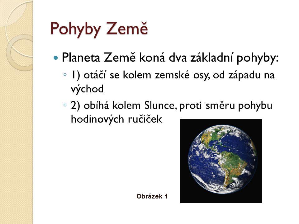Pohyby Země Planeta Země koná dva základní pohyby: ◦ 1) otáčí se kolem zemské osy, od západu na východ ◦ 2) obíhá kolem Slunce, proti směru pohybu hod