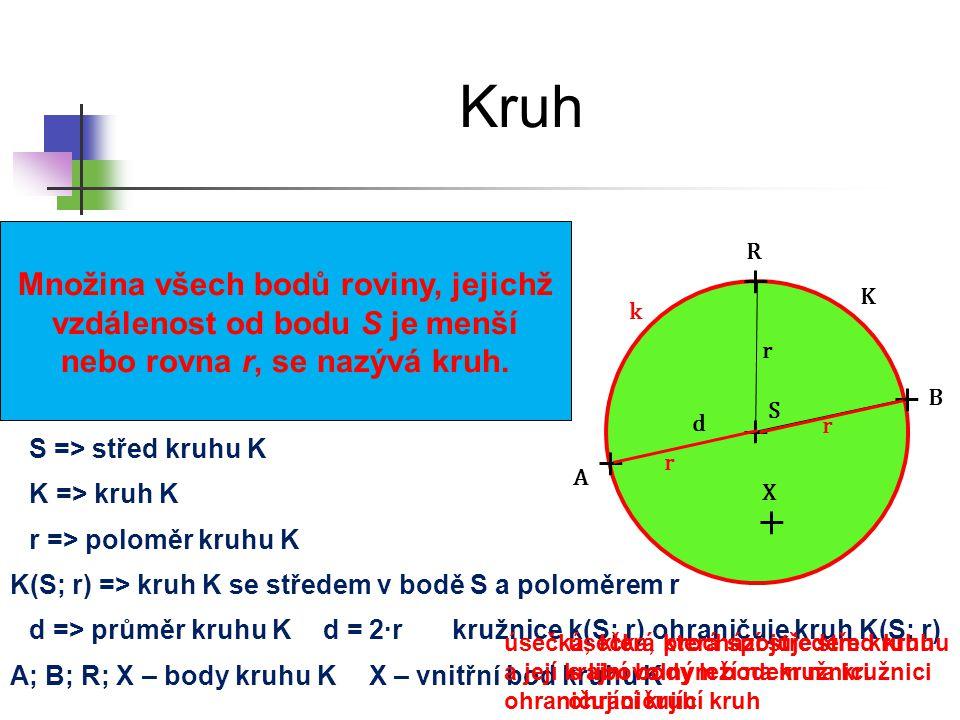 Kruh r d S A B R Množina všech bodů roviny, jejichž vzdálenost od bodu S je menší nebo rovna r, se nazývá kruh. K(S; r) => kruh K se středem v bodě S
