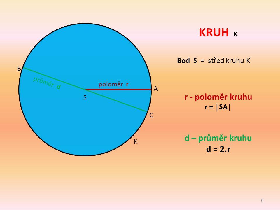 6 KRUH K Bod S = střed kruhu K K + S poloměr r r - poloměr kruhu r = │SA│ A B C d – průměr kruhu d = 2.r průměr d S poloměr r průměr d