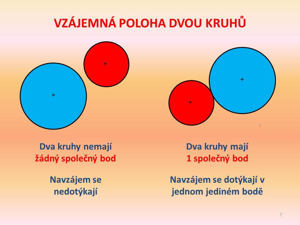 7 VZÁJEMNÁ POLOHA DVOU KRUHŮ + + + Dva kruhy mají 1 společný bod Navzájem se dotýkají v jednom jediném bodě Dva kruhy nemají žádný společný bod Navzáj