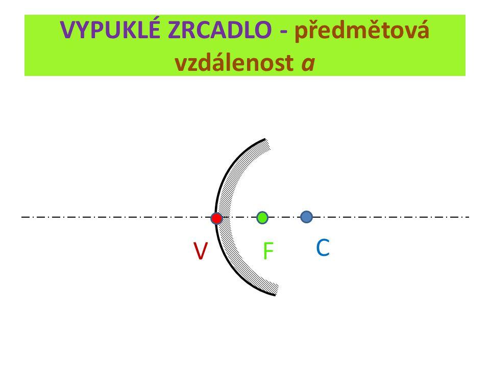 VYPUKLÉ ZRCADLO - předmětová vzdálenost a V C F