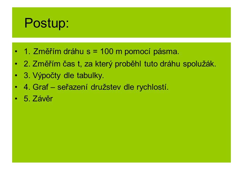 Tabulka č.1: název družstva Jméno s/m t/s v p / m/s Příklad výpočtu své průměrné rychlosti vp= .