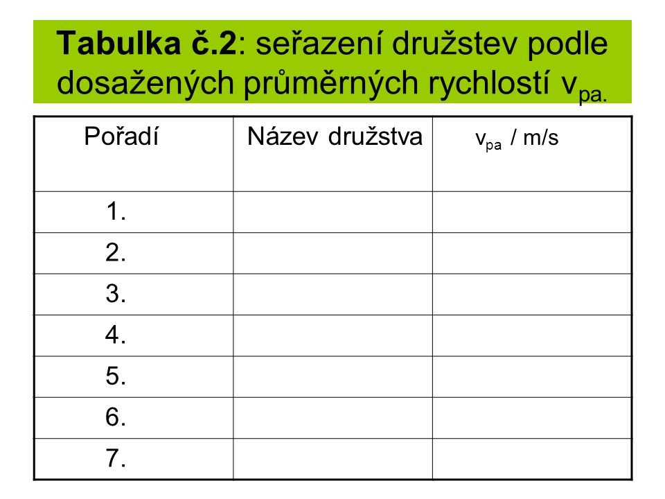 Tabulka č.2: seřazení družstev podle dosažených průměrných rychlostí v pa. Pořadí Název družstva v pa / m/s 1. 2. 3. 4. 5. 6. 7.