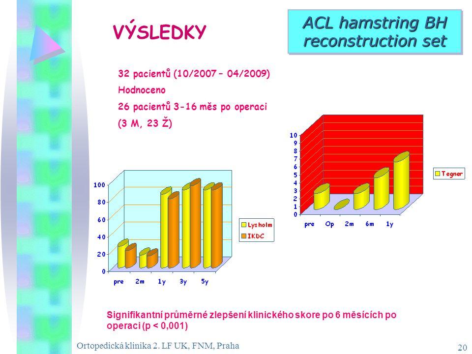 Ortopedická klinika 2. LF UK, FNM, Praha 20 VÝSLEDKY Signifikantní průměrné zlepšení klinického skore po 6 měsících po operaci (p < 0,001) ACL hamstri