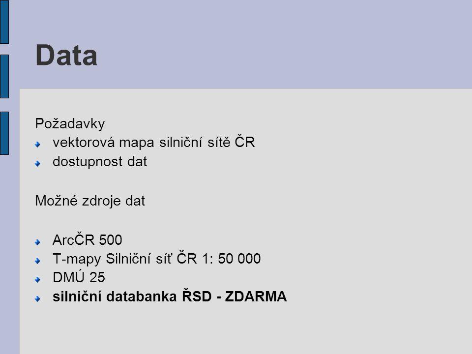 Data Požadavky vektorová mapa silniční sítě ČR dostupnost dat Možné zdroje dat ArcČR 500 T-mapy Silniční síť ČR 1: 50 000 DMÚ 25 silniční databanka ŘS
