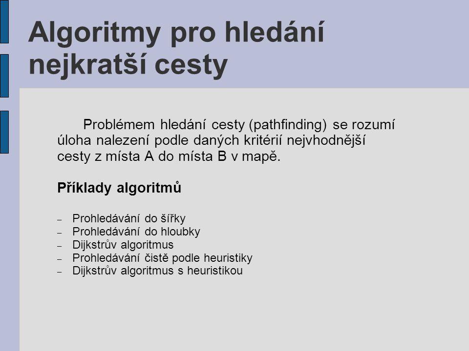Algoritmy pro hledání nejkratší cesty Problémem hledání cesty (pathfinding) se rozumí úloha nalezení podle daných kritérií nejvhodnější cesty z místa