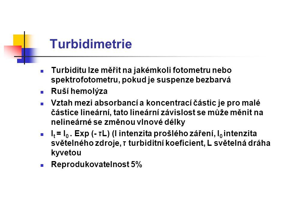 Turbidimetrie Turbiditu lze měřit na jakémkoli fotometru nebo spektrofotometru, pokud je suspenze bezbarvá Ruší hemolýza Vztah mezi absorbancí a konce