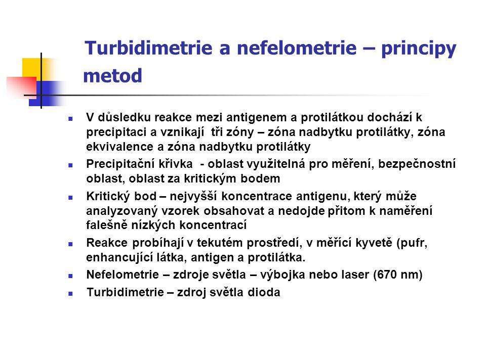 Turbidimetrie a nefelometrie – principy metod V důsledku reakce mezi antigenem a protilátkou dochází k precipitaci a vznikají tři zóny – zóna nadbytku