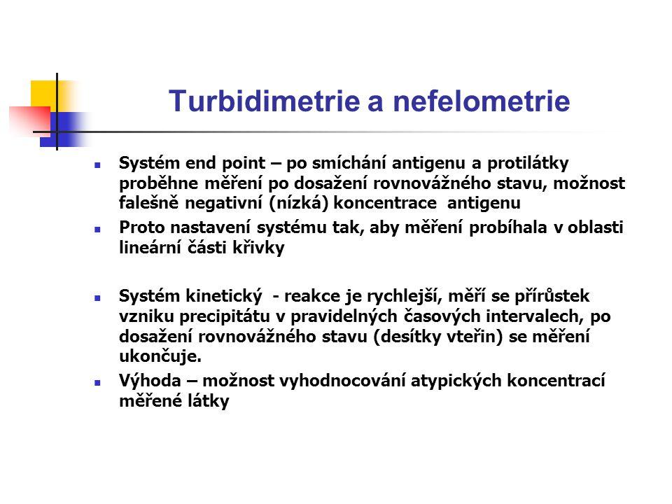 Turbidimetrie a nefelometrie Systém end point – po smíchání antigenu a protilátky proběhne měření po dosažení rovnovážného stavu, možnost falešně nega