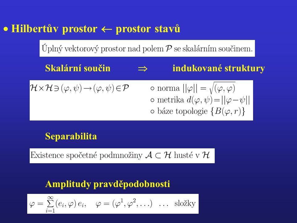  Hilbertův prostor  prostor stavů Skalární součin  indukované struktury Separabilita Amplitudy pravděpodobnosti