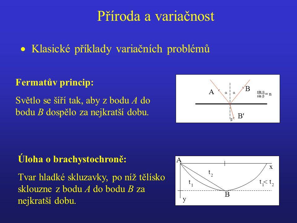 Fermatův princip: Světlo se šíří tak, aby z bodu A do bodu B dospělo za nejkratší dobu.