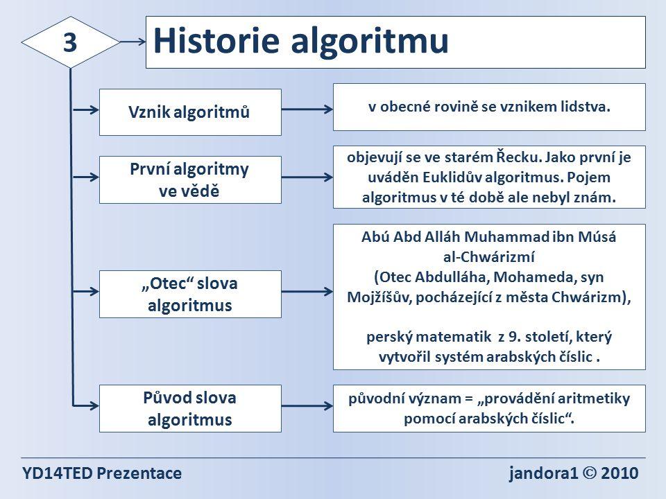 YD14TED Prezentace jandora1  2010 3 Historie algoritmu Vznik algoritmů v obecné rovině se vznikem lidstva.