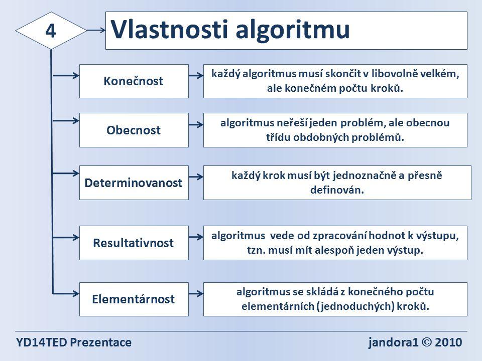 Konečnost YD14TED Prezentace jandora1  2010 4 Vlastnosti algoritmu každý algoritmus musí skončit v libovolně velkém, ale konečném počtu kroků.