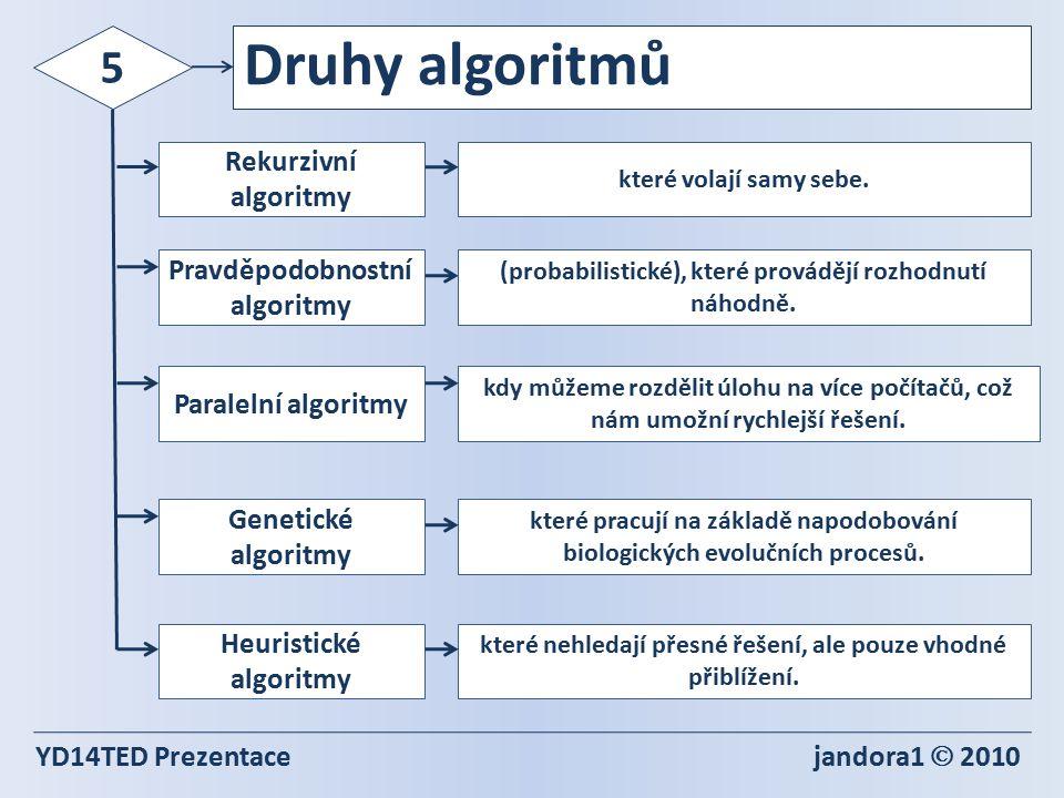 Rekurzivní algoritmy YD14TED Prezentace jandora1  2010 5 Druhy algoritmů které volají samy sebe.