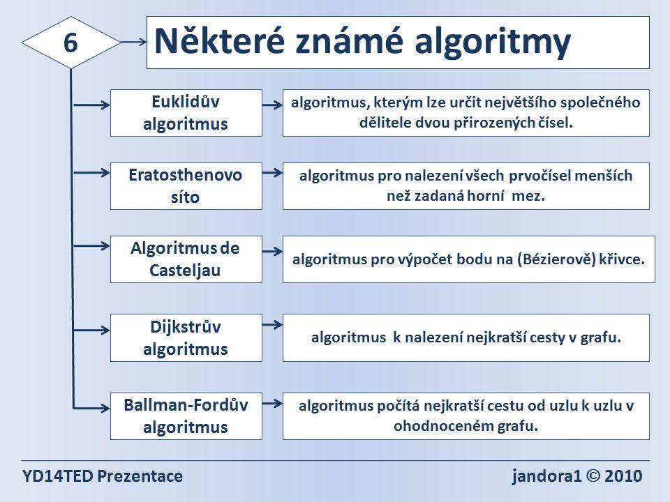 Euklidův algoritmus YD14TED Prezentace jandora1  2010 6 Některé známé algoritmy algoritmus, kterým lze určit největšího společného dělitele dvou přirozených čísel.