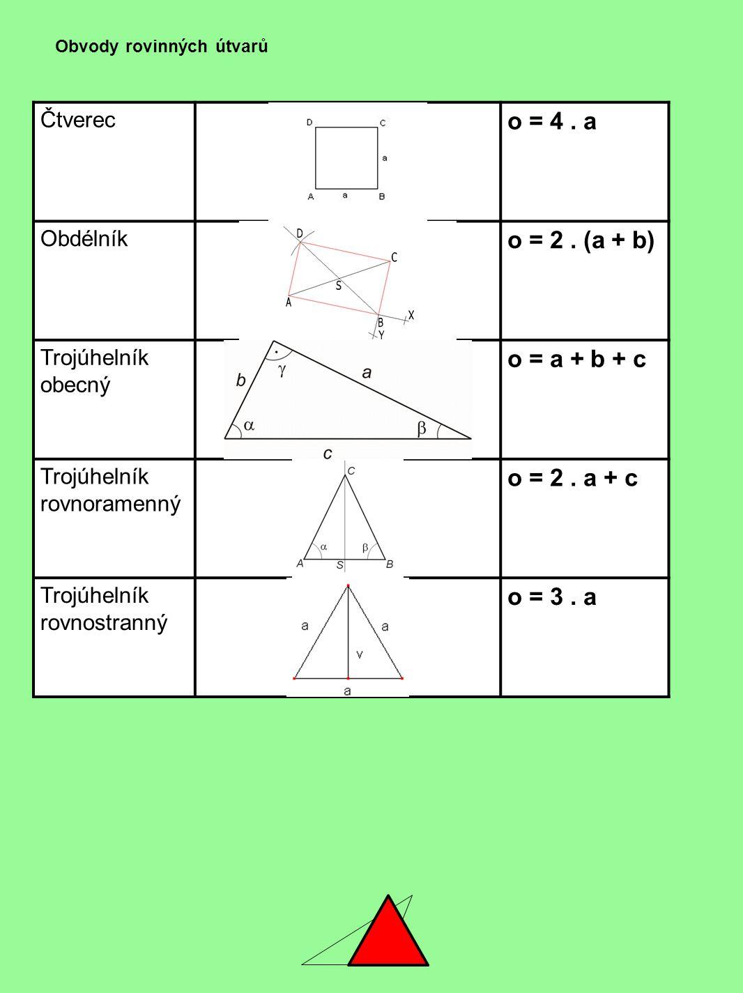 Obvody rovinných útvarů Čtverec o = 4.a Obdélník o = 2.