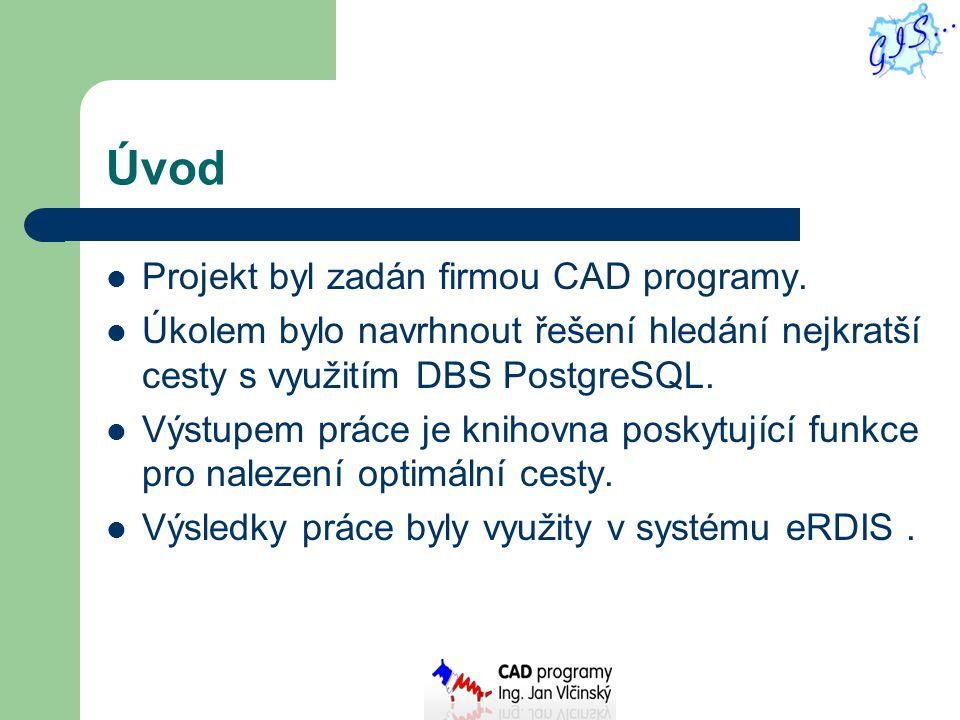 Úvod Projekt byl zadán firmou CAD programy.