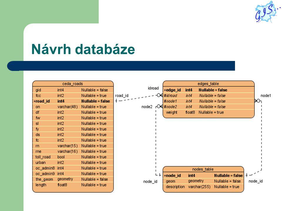 Generování grafu Řeší vlastní Java třída (PostgreGraphMaker).
