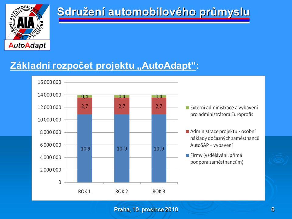 """Praha, 10. prosince 2010 6 Sdružení automobilového průmyslu Základní rozpočet projektu """"AutoAdapt"""":"""