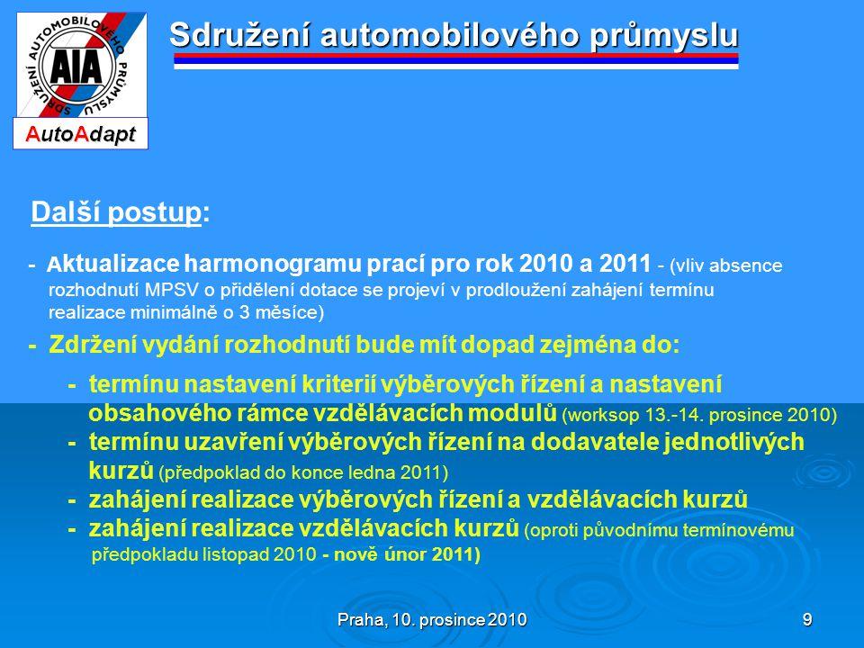 Praha, 10. prosince 2010 9 Sdružení automobilového průmyslu Další postup: - A ktualizace harmonogramu prací pro rok 2010 a 2011 - (vliv absence rozhod