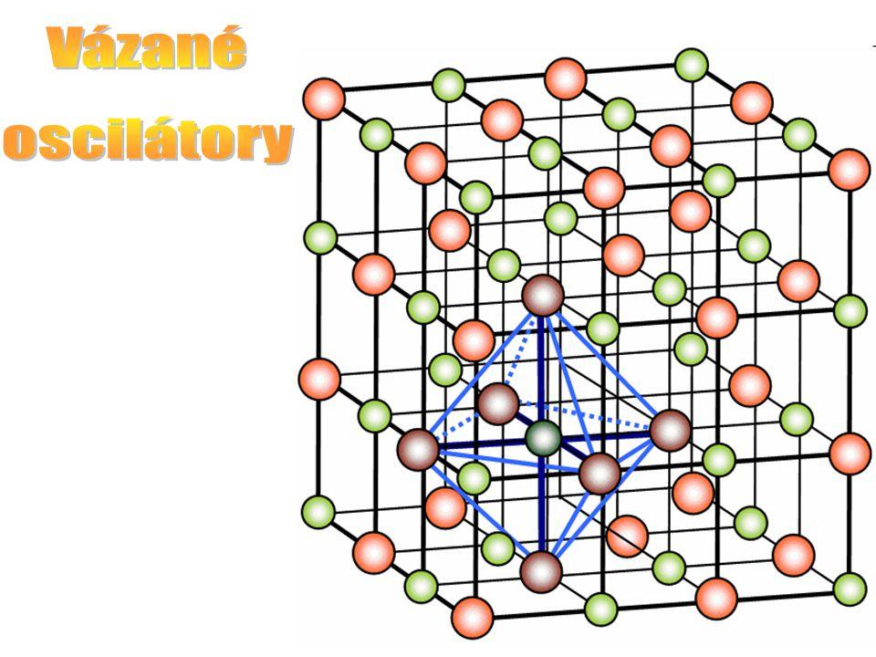 Příklad: dva vázané oscilátory http://www.walter-fendt.de/ph14cz/cpendula_cz.htm Co vyplývá ze symetrie.