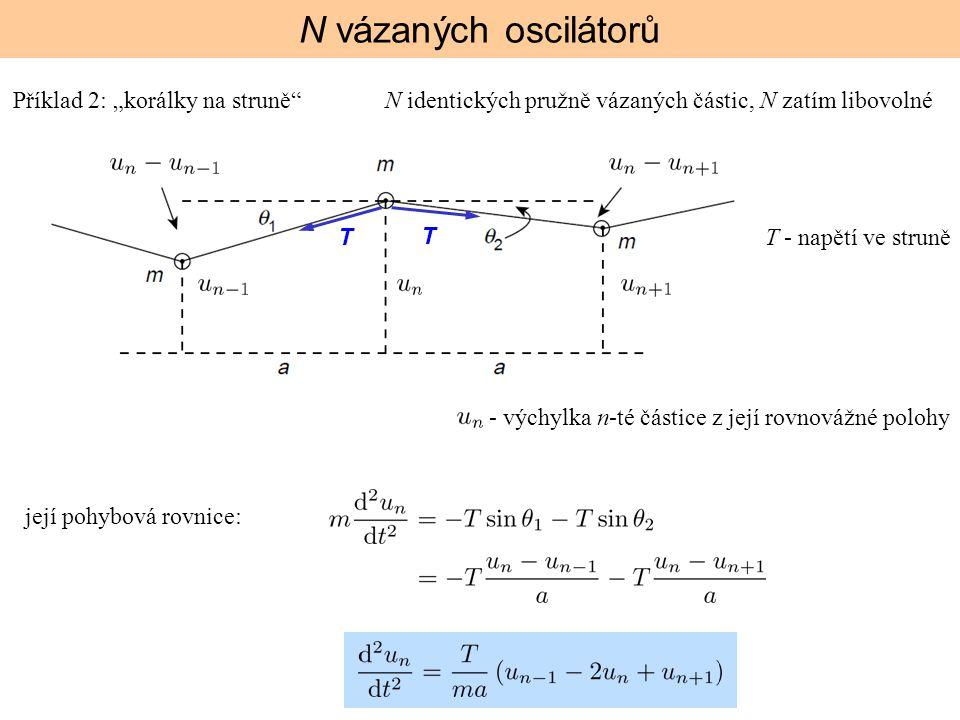 N vázaných oscilátorů - výchylka n-té částice z její rovnovážné polohy T - napětí ve struně T T N identických pružně vázaných částic, N zatím libovoln