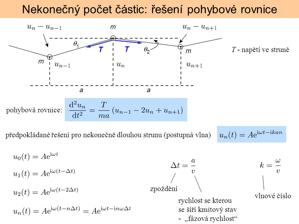 Nekonečný počet částic: řešení pohybové rovnice T - napětí ve struně T T předpokládané řešení pro nekonečně dlouhou strunu (postupná vlna) pohybová ro