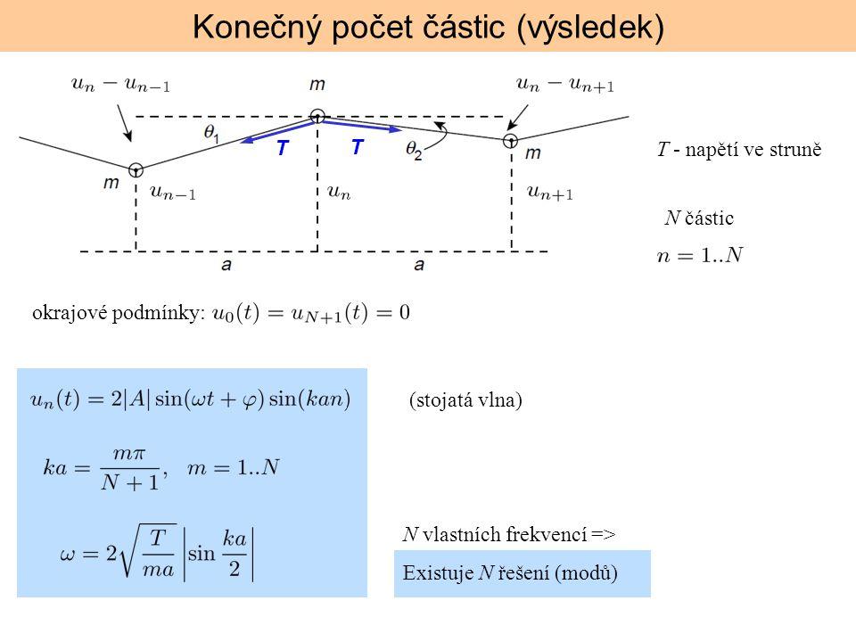 Konečný počet částic (výsledek) okrajové podmínky: N částic T - napětí ve struně T T N vlastních frekvencí => Existuje N řešení (modů) (stojatá vlna)