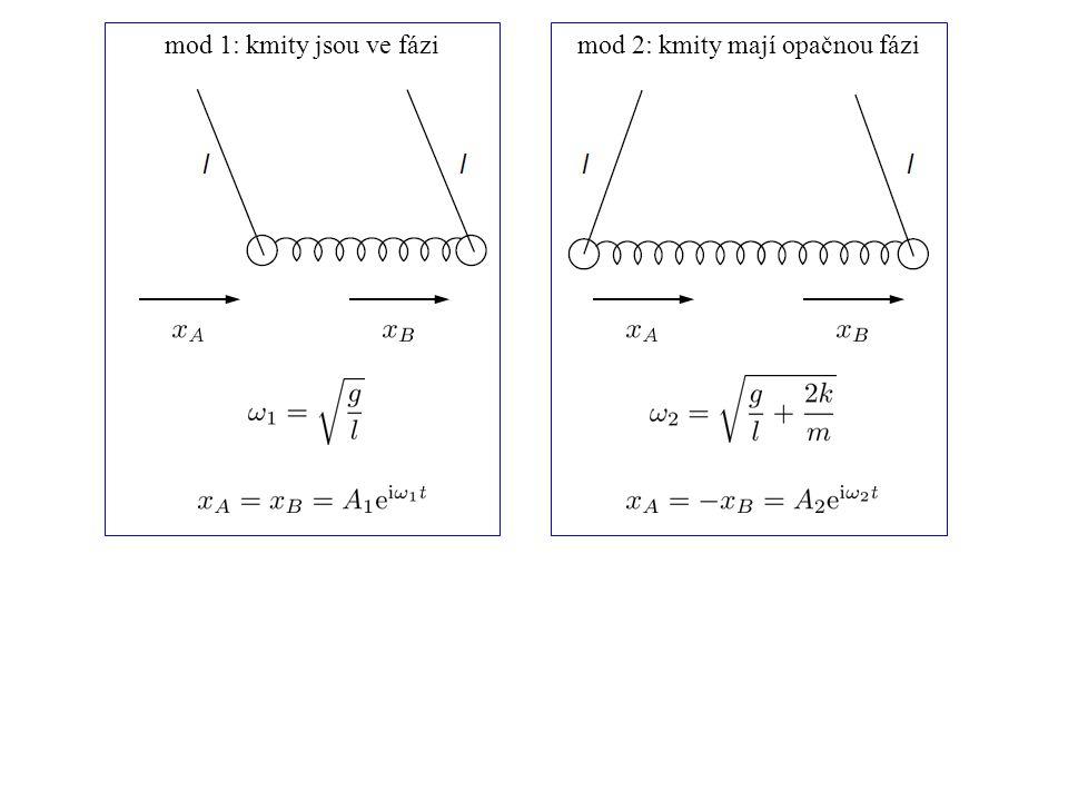 """N vázaných oscilátorů - výchylka n-té částice z její rovnovážné polohy T - napětí ve struně T T N identických pružně vázaných částic, N zatím libovolnéPříklad 2: """"korálky na struně její pohybová rovnice:"""