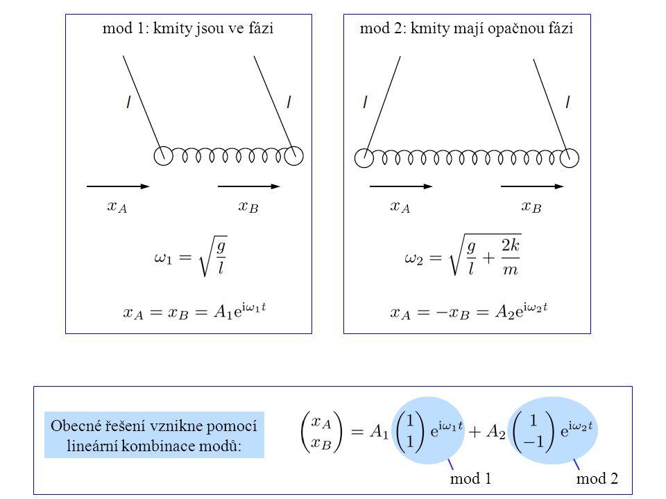mod 1: kmity jsou ve fázimod 2: kmity mají opačnou fázi Obecné řešení vznikne pomocí lineární kombinace modů: mod 1mod 2