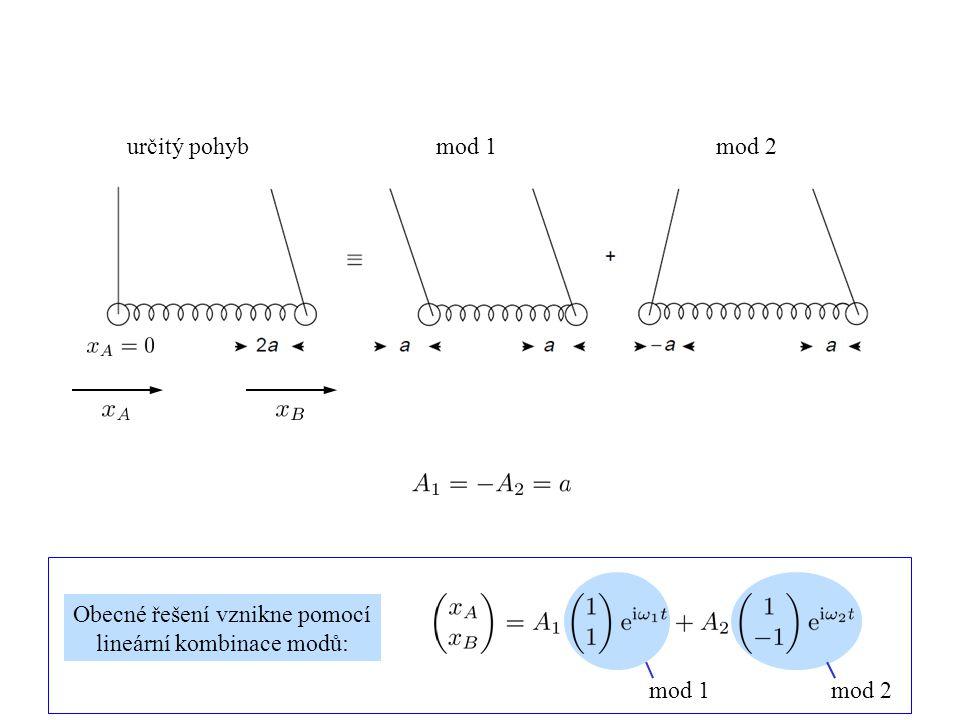 Změníme-li o, řešení se nezmění.Nekonečný počet částic (výsledek) T - napětí ve struně T T 1.