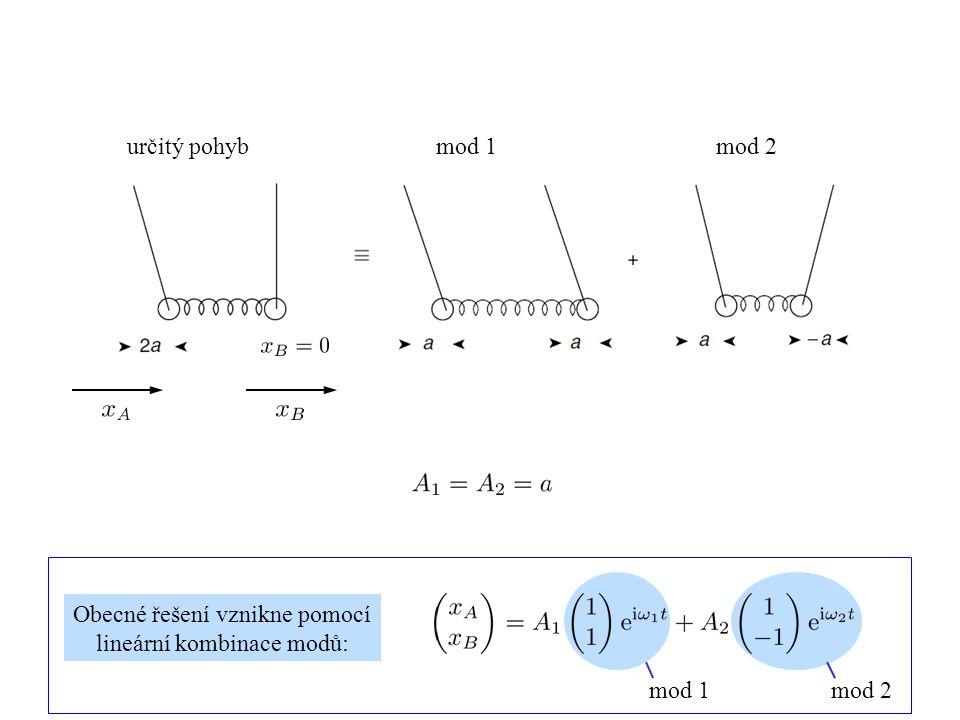 mod 1mod 2určitý pohyb Obecné řešení vznikne pomocí lineární kombinace modů: mod 1mod 2