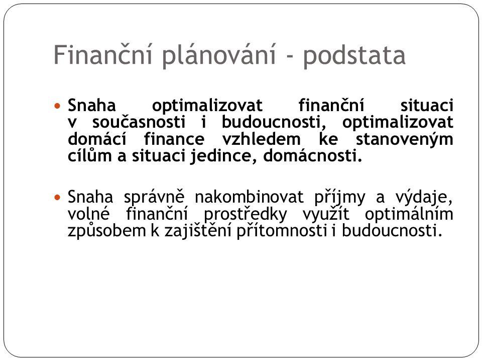 Finanční plánování - podstata Snaha optimalizovat finanční situaci v současnosti i budoucnosti, optimalizovat domácí finance vzhledem ke stanoveným cílům a situaci jedince, domácnosti.