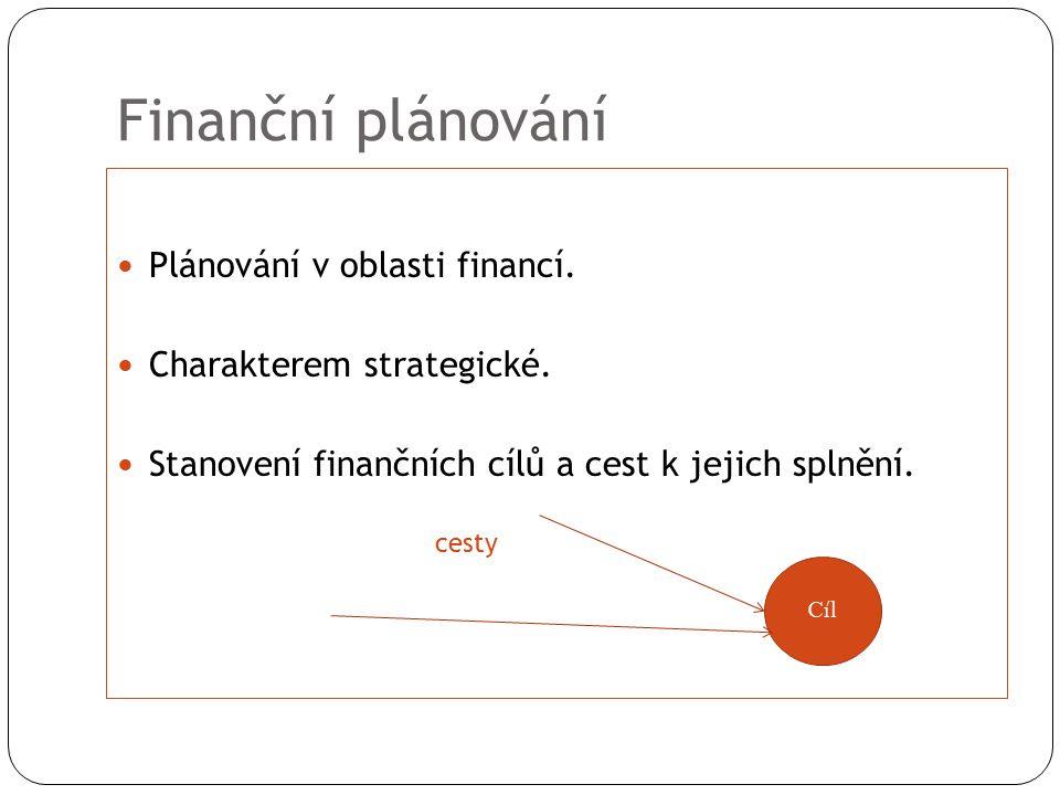 Finanční plánování Plánování v oblasti financí. Charakterem strategické. Stanovení finančních cílů a cest k jejich splnění. cesty Cíl