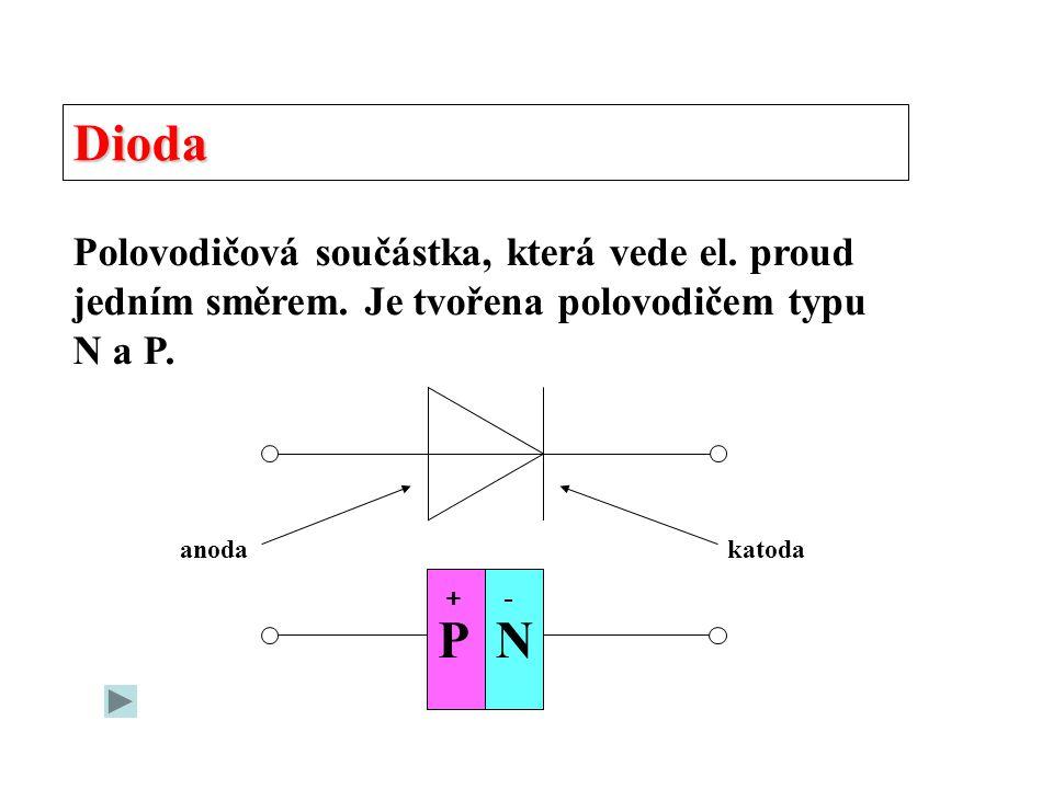 Dioda Polovodičová součástka, která vede el. proud jedním směrem. Je tvořena polovodičem typu N a P. PN anodakatoda +-