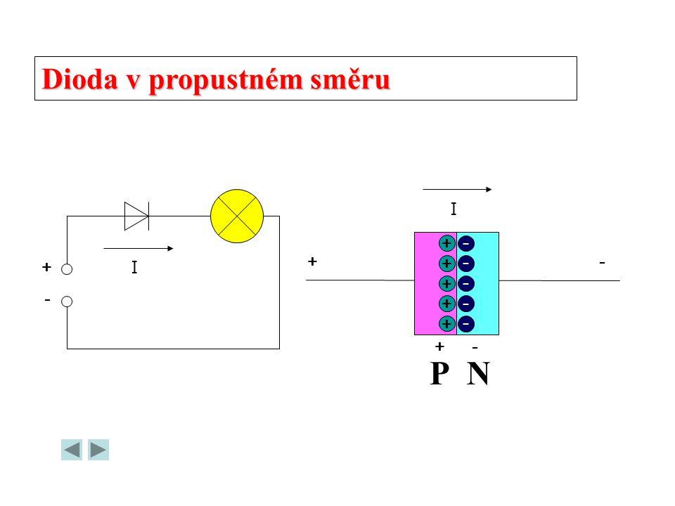 Dioda v závěrném směru PN +- + - I +- I + + + + + - - - - -